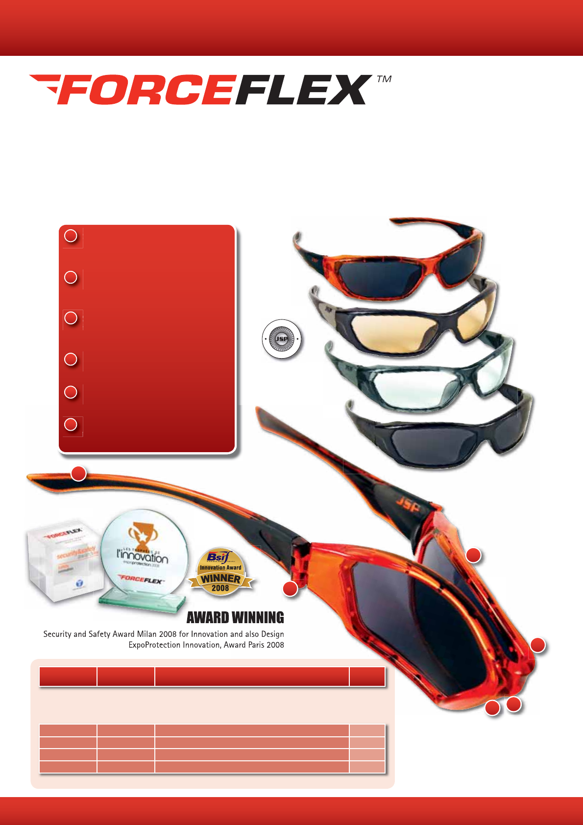 5 X Pack JSP Atlantic IV Safety Goggles Anti-Mist Polycarbonate Clear Lens EN166