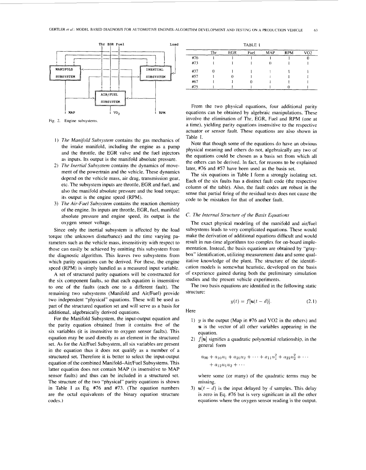Model Based Diagnosis For Automotive Engines Algorithm Development And Testing On A Production Vehicle