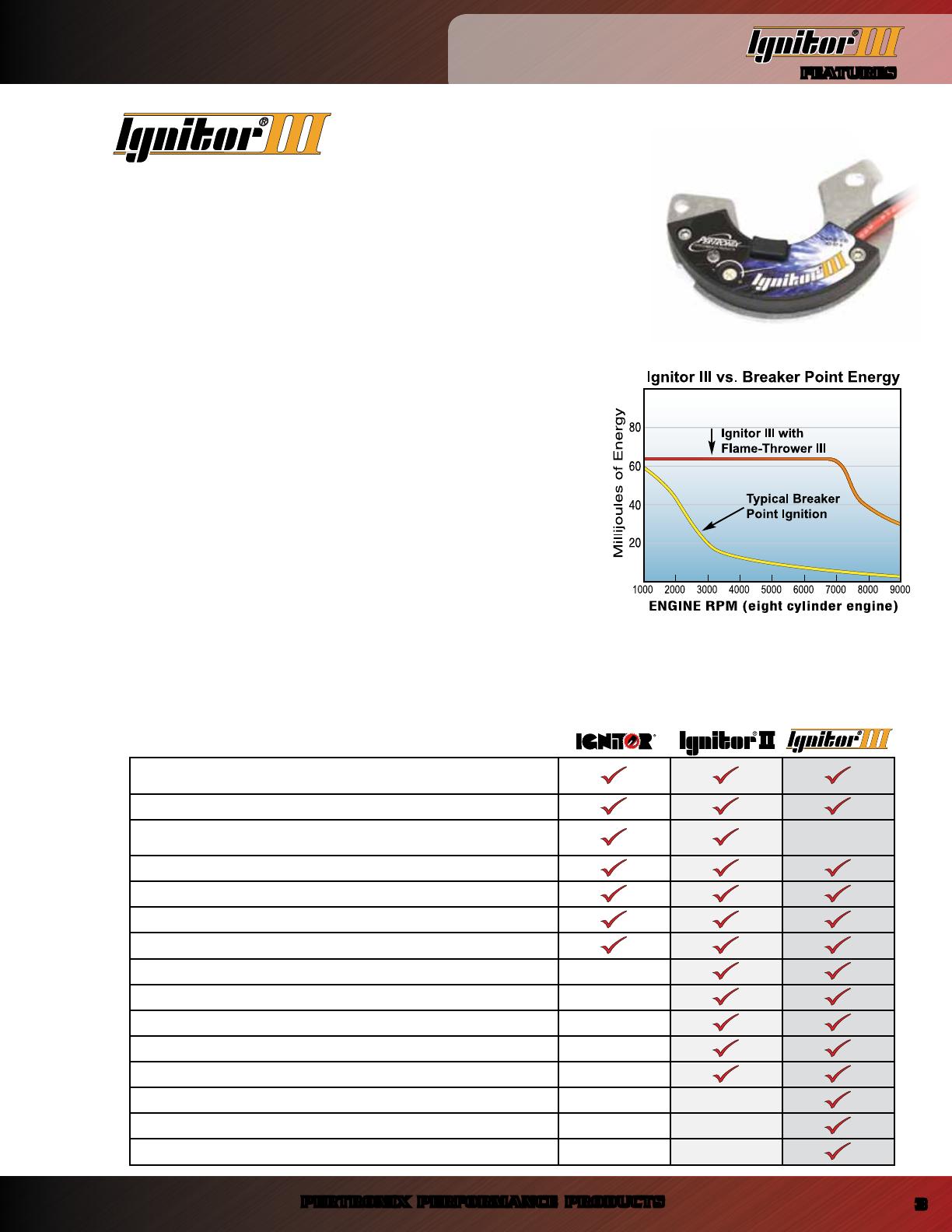 PerTronix 1589 Ignitor Ignition Prestolite Electronic IDU-7801 7802 Distributor